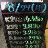 \8/27 本日の貴金属相場を更新いたしました!貴金属は大阪屋!/