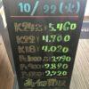 \10/22 本日は祝日の為変動はございません!貴金属は大阪屋!/