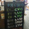 <4/6>高価買取の大阪屋!本日の金プラチナ買取価格をお知らせします!