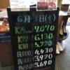 <6/3>高価買取の大阪屋!本日の金プラチナ買取価格をお知らせします!