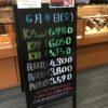 <6/4>高価買取の大阪屋!本日の金プラチナ買取価格をお知らせします!