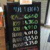 <7/1>高価買取の大阪屋!本日の金プラチナ買取価格をお知らせします!