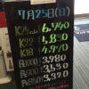 <7/25>高価買取の大阪屋!本日の金プラチナ買取価格をお知らせします!