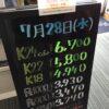 <7/28>高価買取の大阪屋!本日の金プラチナ買取価格をお知らせします!