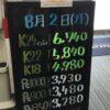 <8/2>高価買取の大阪屋!本日の金プラチナ買取価格をお知らせします!