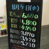 <8/4>高価買取の大阪屋!本日の金プラチナ買取価格をお知らせします!