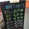 <8/31>高価買取の大阪屋!本日の金プラチナ買取価格をお知らせします!