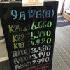 <9/12>高価買取の大阪屋!本日の金プラチナ買取価格をお知らせします!