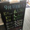 <9/18>高価買取の大阪屋!本日の金プラチナ買取価格をお知らせします!